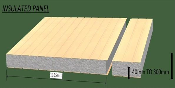 fluted insulated wall panels